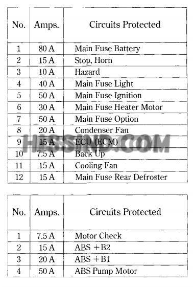 honda del sol fuse box diagram all wiring diagram 1994 Toyota Tercel Fuse Diagram