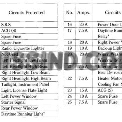 1997 Honda Fuse Box Diagram Wiring For 4 Way Light Switch 97 Blog Diagramhonda Del Sol All Data