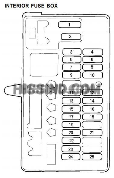 1997 Honda Accord Interior Fuse Box Diagram