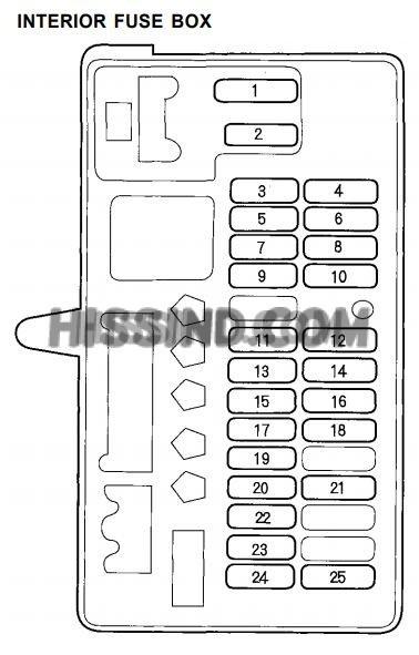 1993 honda civic fuse diagram marathon boat lift motor wiring del sol auto electrical 1992 1997 box