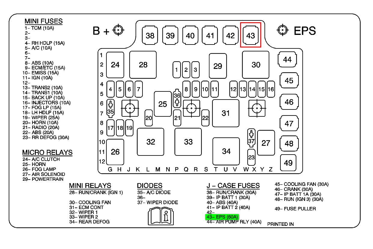 fuse box diagram for 2000 saturn sl2