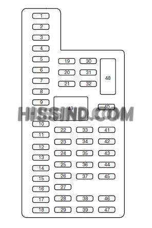 2012 F150 Fuse Diagram, Layout, Identification