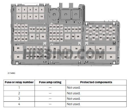 2015 17 mustang fuse locations and id's chart diagram (2015 15 2016 2000 ford mustang fuse box diagram 2015 mustang v6 & v8 underhood fuse panel diagram
