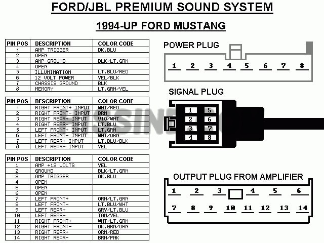 1994  1998 Mustang Mach 460 Audio    Diagram    Pinout
