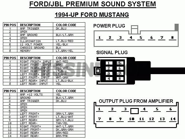 1994 1998 Mustang Mach 460 Audio Diagram Pinout 99 Mustang Radio Wiring Harness 1997 Ford Mustang Wiring Diagram 1997 Mustang Stereo Wiring Diagram