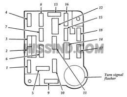 1995 to 2003 Ford F150 Fuse Box Diagram ID Location (1995