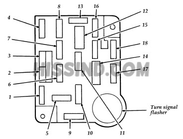 1995 to 2003 ford f150 fuse box diagram id location 1995 95 1996 96 rh diagrams hissind com  95 ford f150 fuse panel diagram