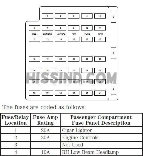 2000 Ford Mustang Fuse Diagram Relay Interior Under Hood
