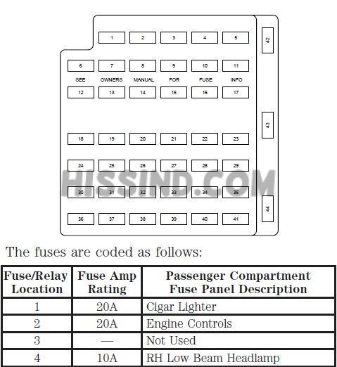 2000 ford mustang v6 v8 fuse box diagram relay. Black Bedroom Furniture Sets. Home Design Ideas