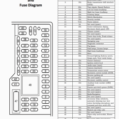 07 Ford Ranger Radio Wiring Diagram Harbor Breeze Fan Light 05-14 Mustang Gt V6 Fuse - 2005 05 2006 06 2007 ...
