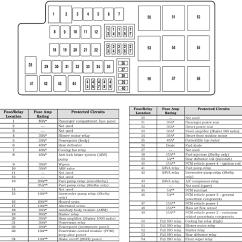 1994 Ford Mustang Gt Radio Wiring Diagram Pt Cruiser 05-14 V6 Fuse - 2005 05 2006 06 2007 07 2008 08 2009 09 2010 10 2011 11 2012 ...