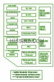 fuse box ford 2003 crown victoria diagram rh diagrams hissind com 2003 Ford Crown Victoria Fuse Box Diagram 2000 ford crown victoria fuse box diagram