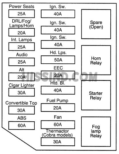 1993 2004 ford mustang iv fuse box diagram 1993 93 1994 94 1995 95 rh diagrams hissind com 1999 mustang v6 fuse box diagram 05 Mustang Fuse Box Diagram