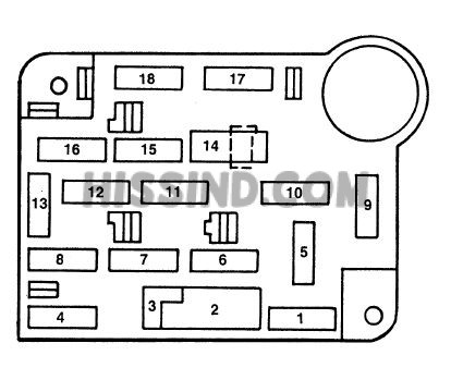 1993-2004 Ford Mustang IV fuse box diagram 1993 93 1994 94