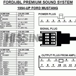1994 Ford Mustang Gt Radio Wiring Diagram 98 Saturn Sl2 2000 Harness Diagrams Schematic 2001 Stereo Detailed Window Regulator