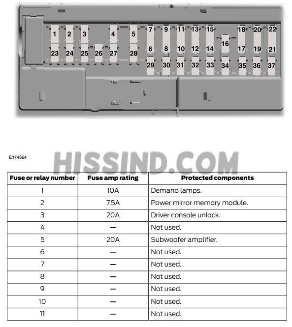 2016 mustang fuse diagram passenger compartment rh diagrams hissind com 2017 mustang fuse box location 2017 mustang fuse box diagram