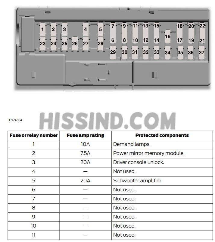Under Dash Fuse Diagram Layout Mustang Fuse Wiring Diagrams