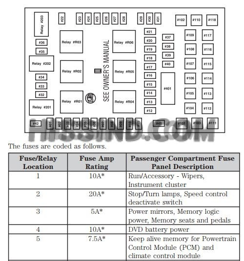 08 f150 fuse panel diagram 2004-2008 ford f150 fuse diagrams repair & diagnostic ...