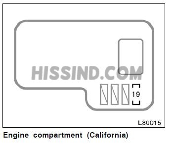 1998 toyota camry fuse diagram california engine bay