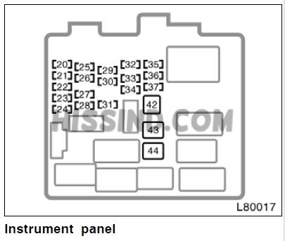 1998 Toyota Camry Fuse Box Diagram, Location, Description