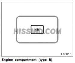 1998 Toyota Camry Fuse Box Diagram, Location, Description