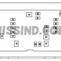 2008 Dodge Ram 1500 Fuse Box Diagram Mouse Skeletal Panel Great Installation Of Wiring Third Level Rh 11 5 15 Jacobwinterstein Com 2003 2500