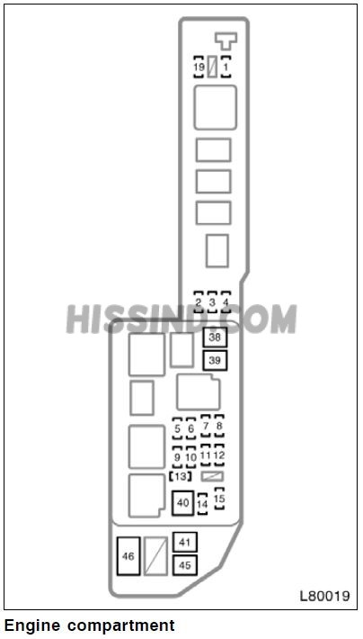 2011 camry engine compartment diagram toyota camry fuse box  toyota camry fuse box