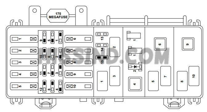 99 ford explorer fuse box diagram location identification rh diagrams hissind com 1999 ford explorer fuse panel diagram 1999 ford explorer under hood fuse box diagram