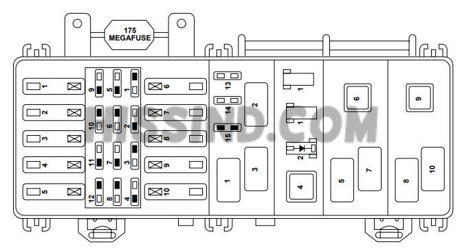 99 Ford Explorer Fuse Box Diagram Location Identification