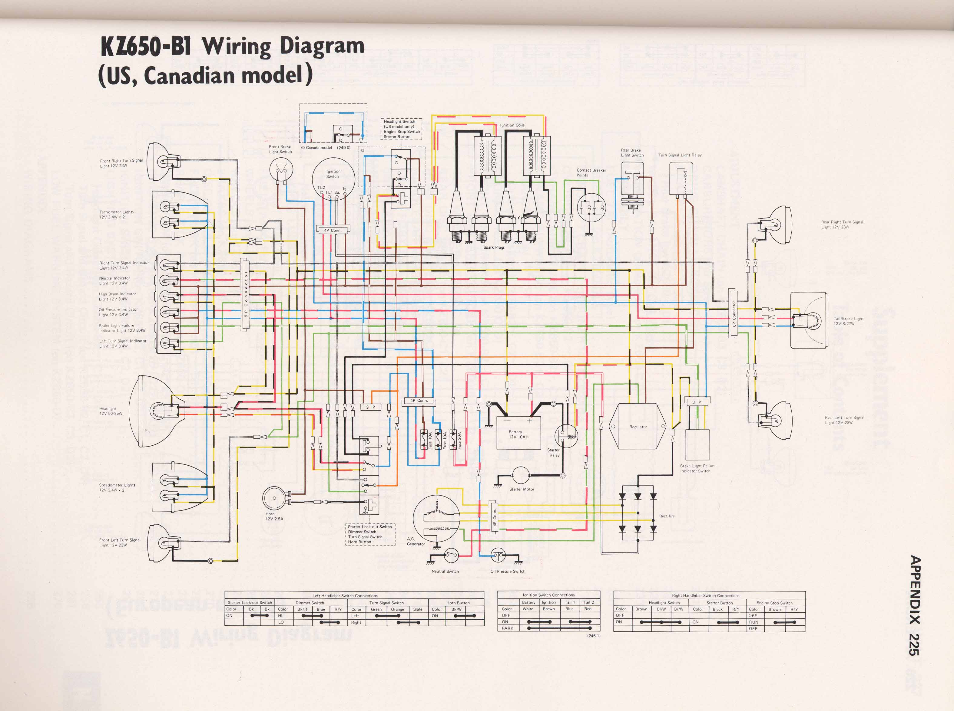 1977 kawasaki kz1000 wiring diagram 1996 toyota land cruiser electrical ewd kz650 info diagrams