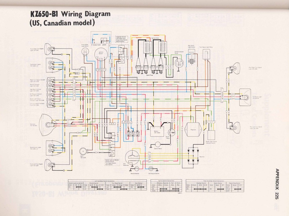 medium resolution of kz650 info wiring diagrams 1977 kz650b wiring diagram 1977 kz650 wiring diagram