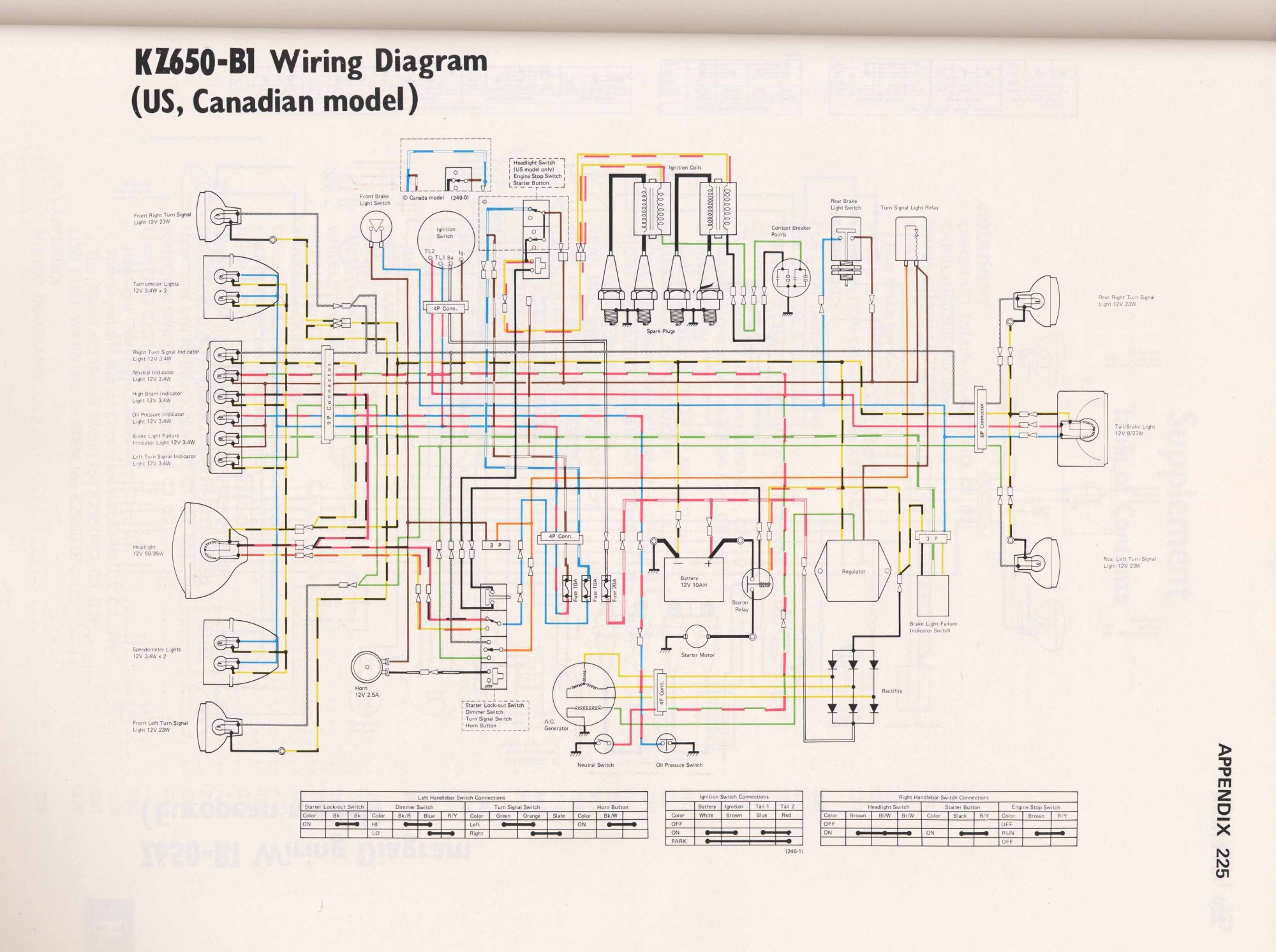 hight resolution of kz650 info wiring diagrams basic house wiring diagrams 1982 kz650h wiring diagram