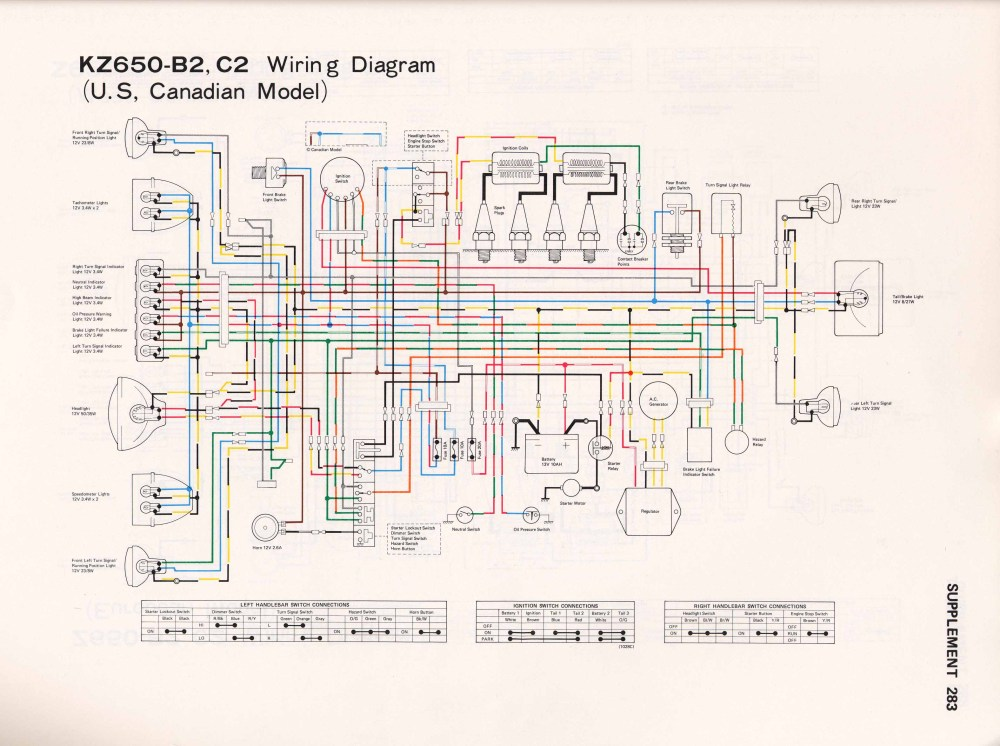 medium resolution of kz650 wiring diagrams