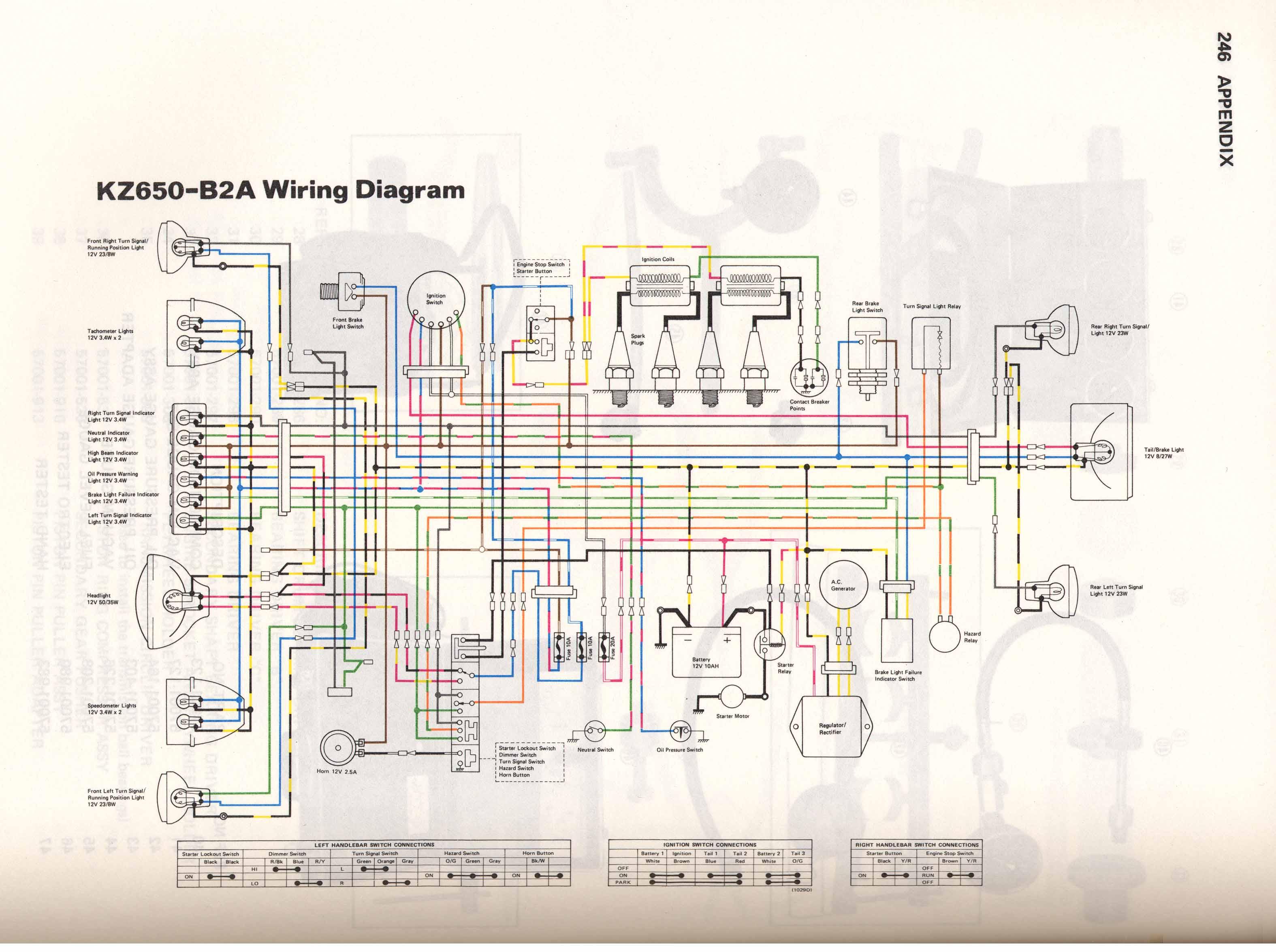 Super Kawasaki Z650 Kz650 Colour Wiring Loom Diagrams Basic Electronics Wiring Cloud Hisonuggs Outletorg