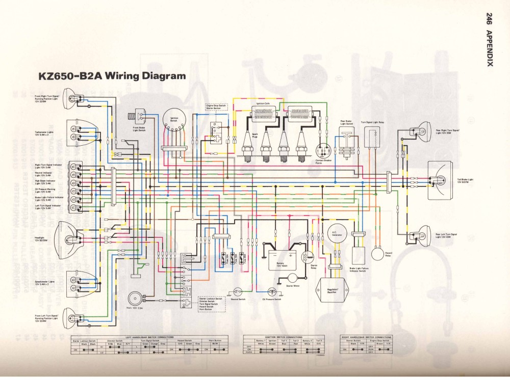 medium resolution of info wiring diagrams kz650 b2a