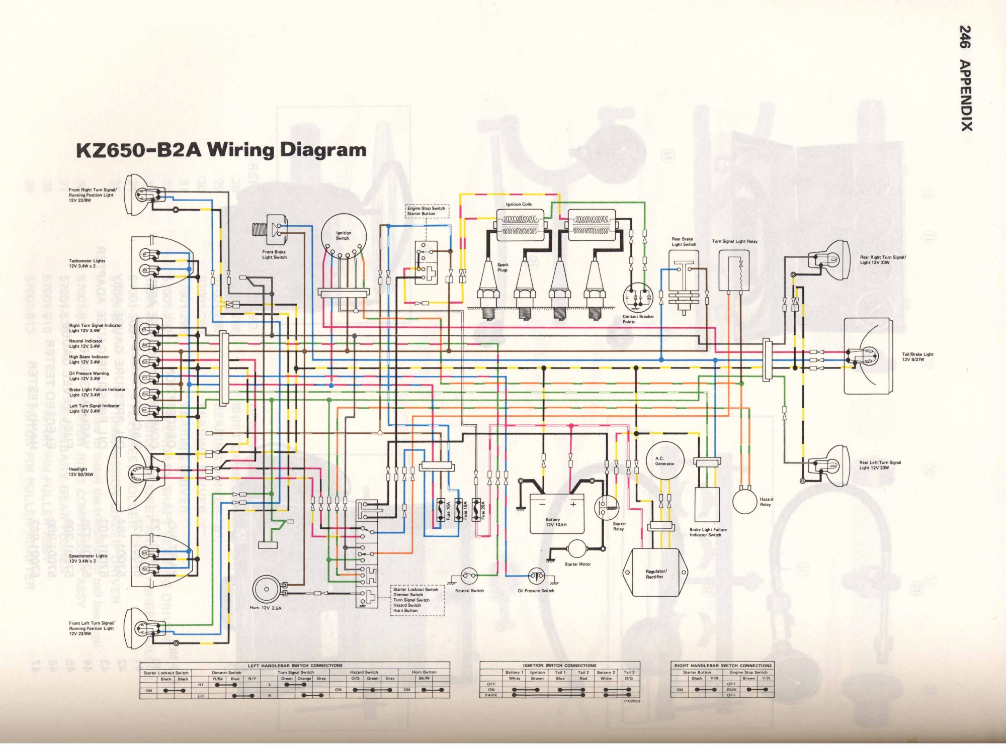 hight resolution of info wiring diagrams kz650 b2a