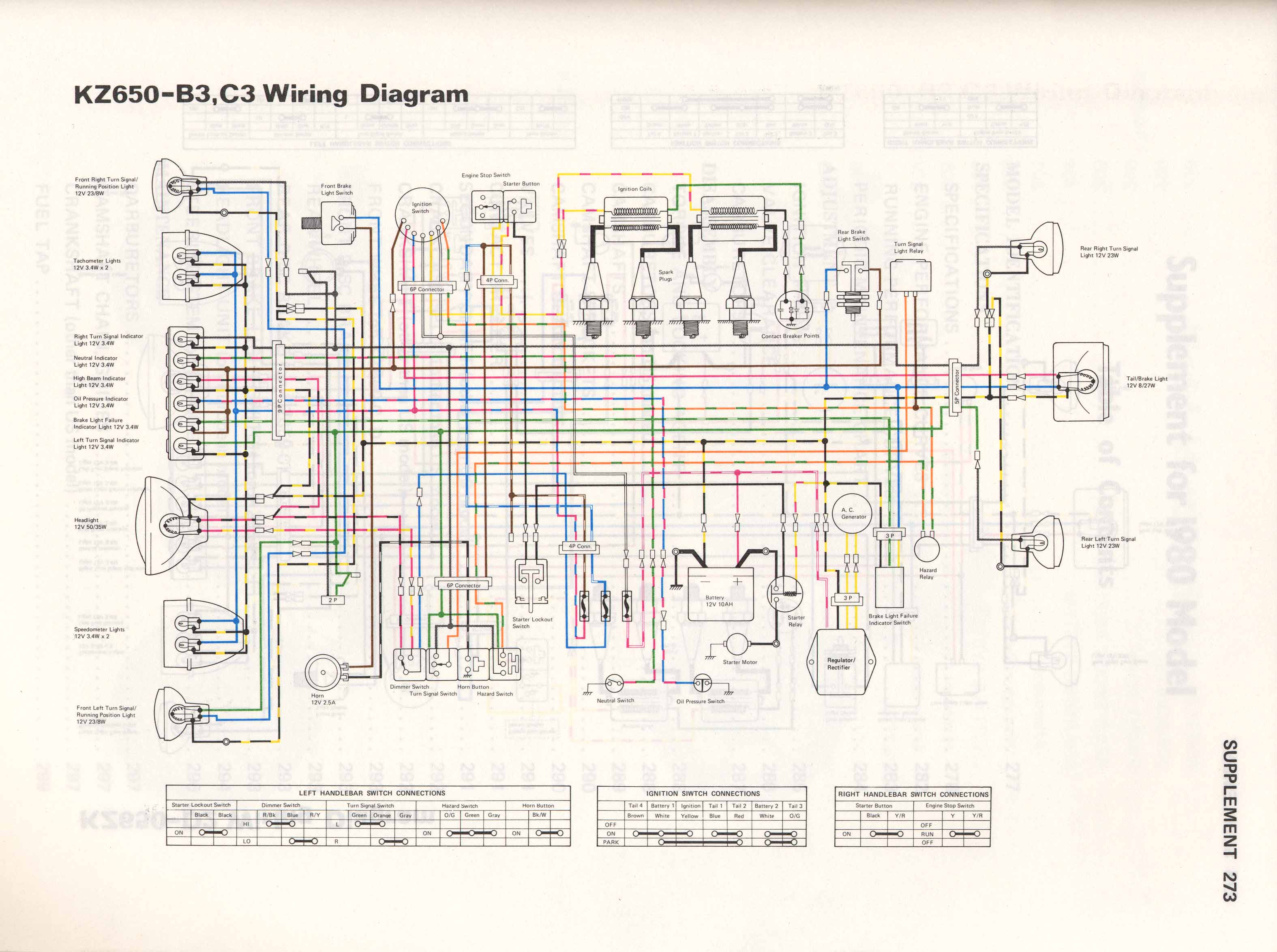1978 z650 wiring diagram circuit kz650 info c3 model