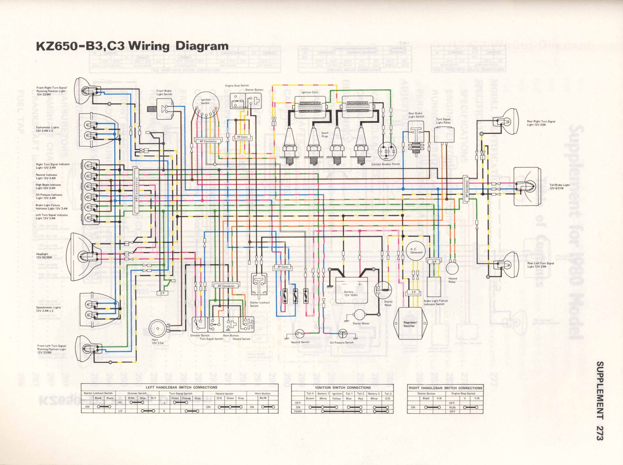 hight resolution of info wiring diagrams kz650 b3