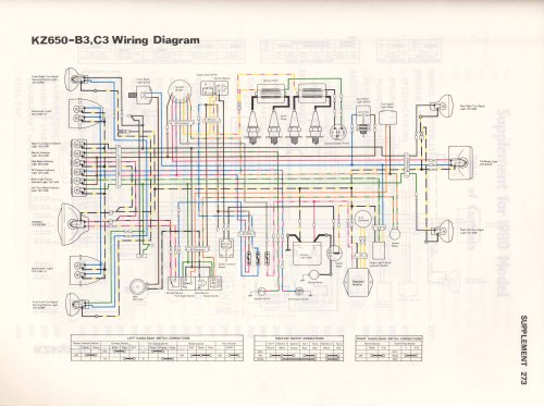 small resolution of info wiring diagrams kz650 b3