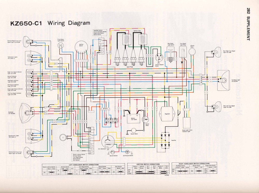 medium resolution of kz650 c1 kz650 info wiring diagrams kz650 c1 1979 yamaha 650