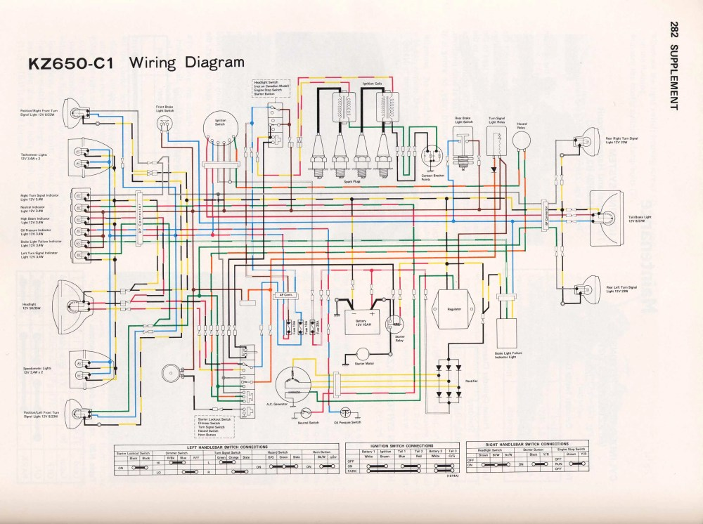 medium resolution of kz650 info wiring diagrams 94 kawasaki motorcycle wiring diagram 1977 kz650 wiring diagram