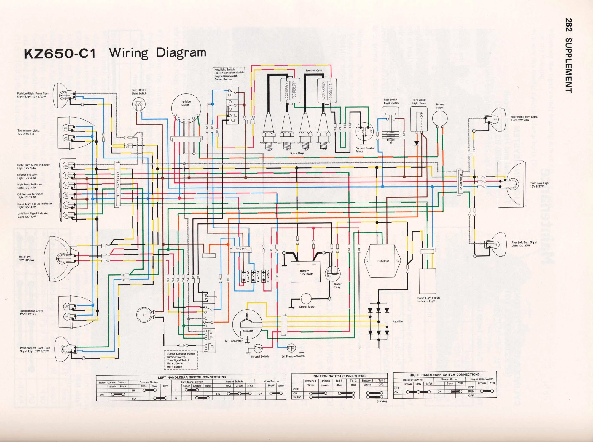 hight resolution of kz650 info wiring diagrams 1975 honda cb750 wiring diagram on kawasaki 1978 kz650 wiring diagram