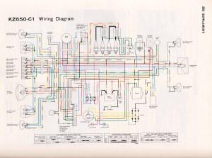 1982 Kawasaki Wiring Diagrams 200 | Wiring Diagram