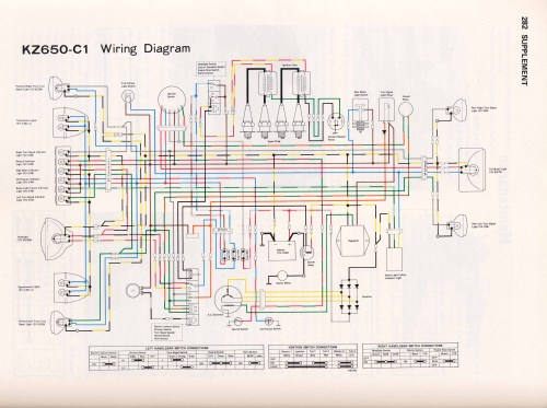 small resolution of 1978 kawasaki kz650 wiring diagram wiring diagram new kawasaki lcd wiring diagram