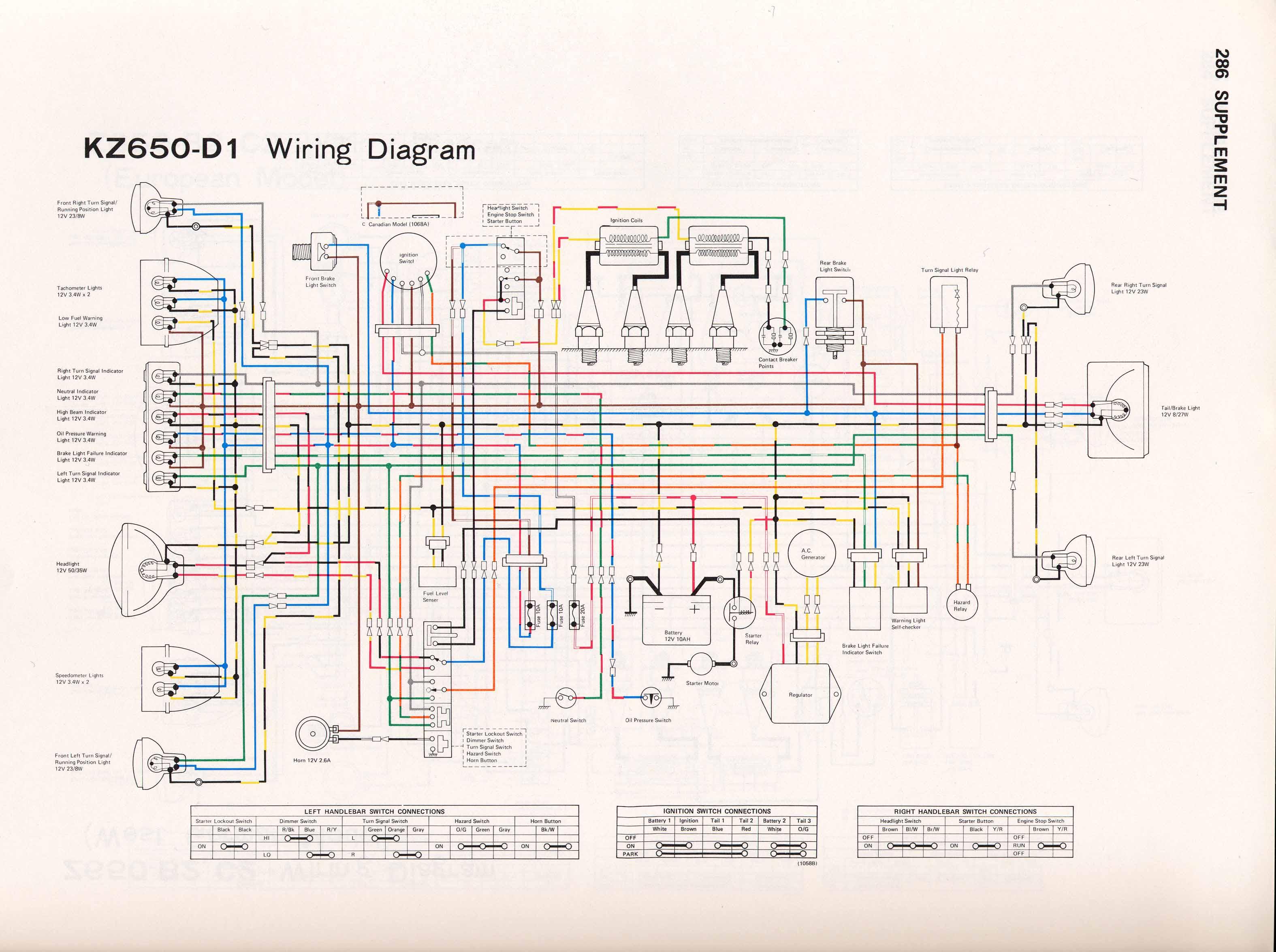 Kawasaki Brute Force 750 Wiring Diagram Kz650 Info Wiring Diagrams