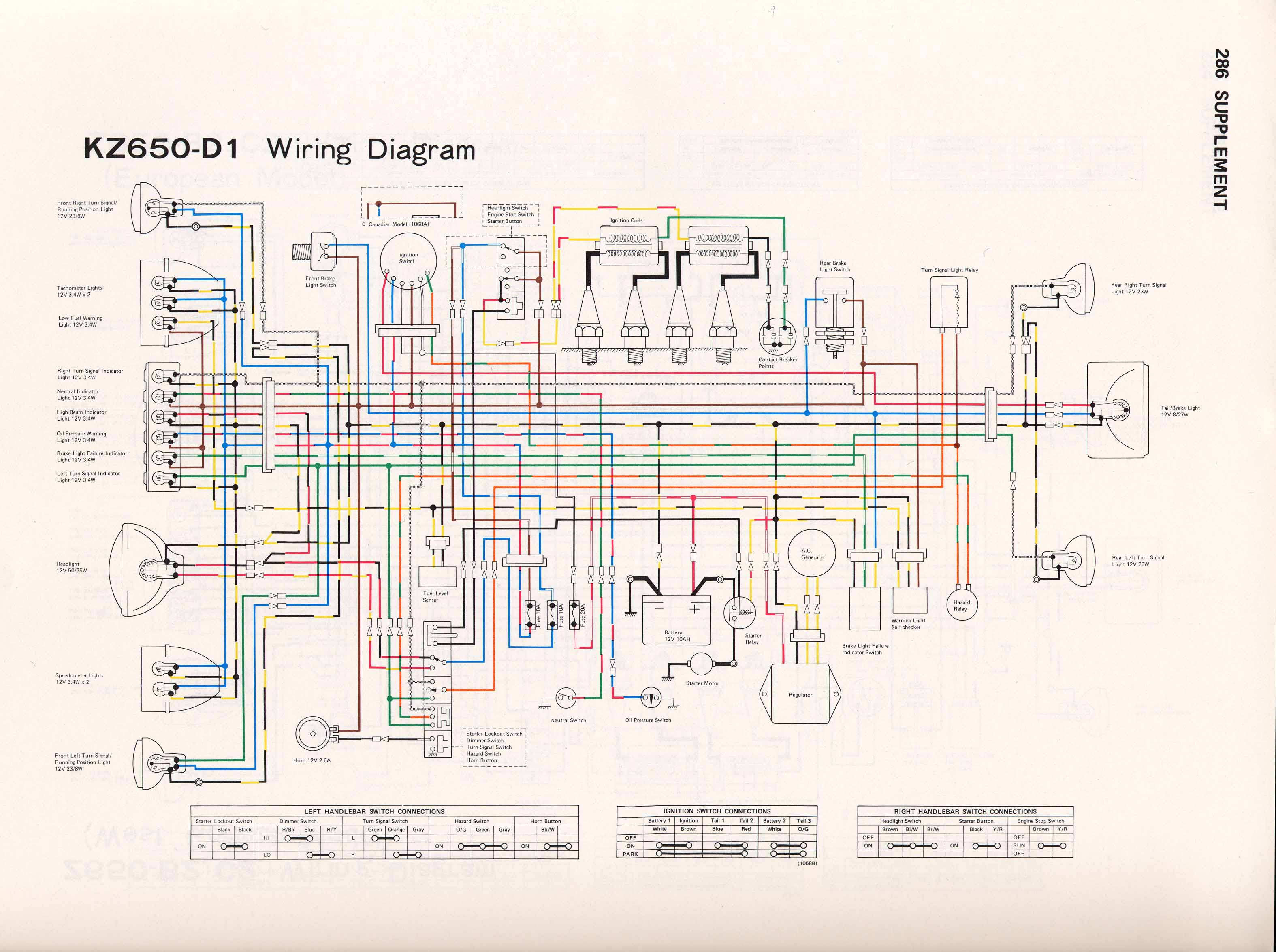 1977 kawasaki kz1000 wiring diagram venn formula for 4 sets low fuel warning light kzrider forum kz z1