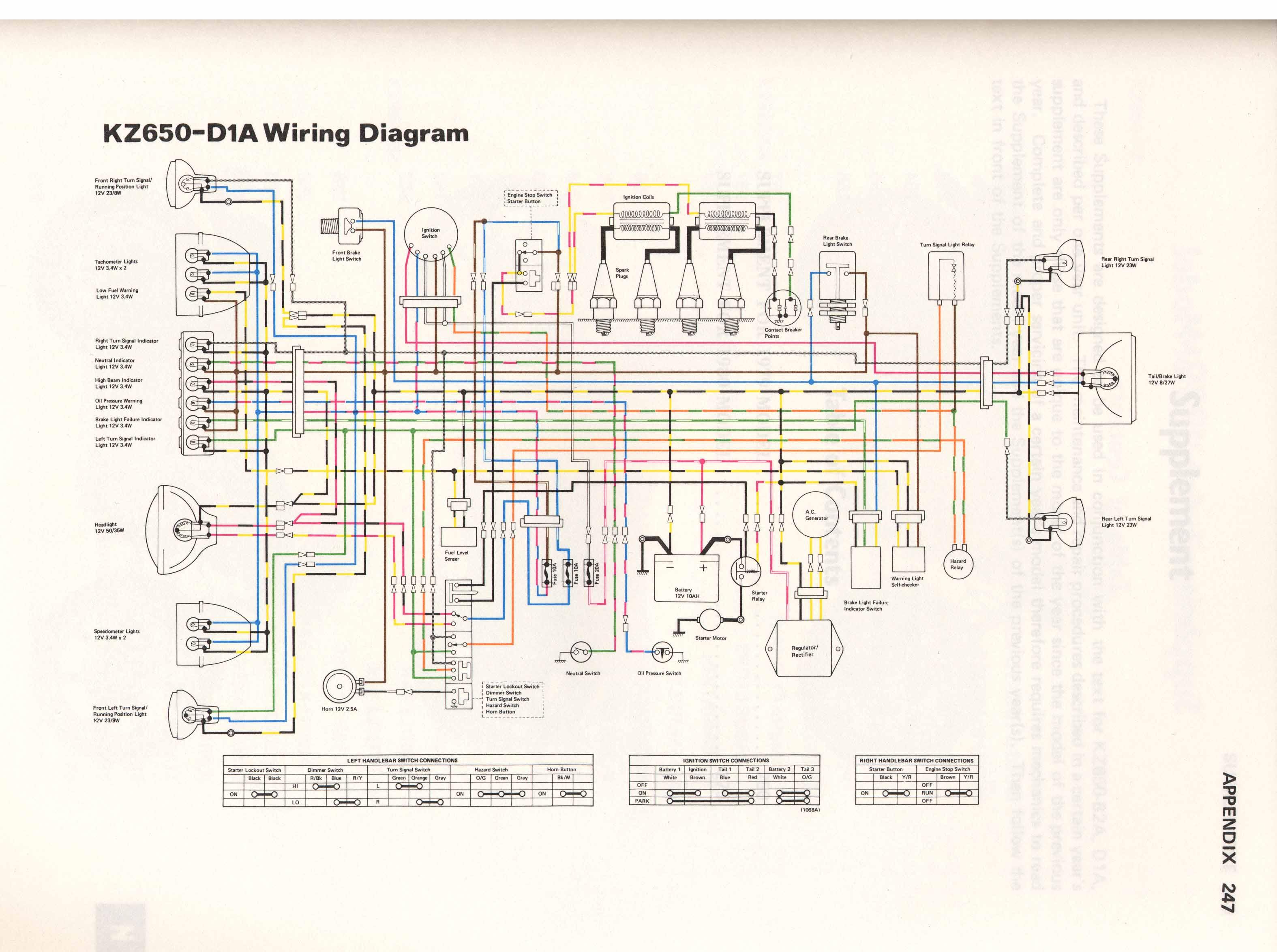 110 Electrical Schematic Wiring Diagram Kz650 Info Wiring Diagrams
