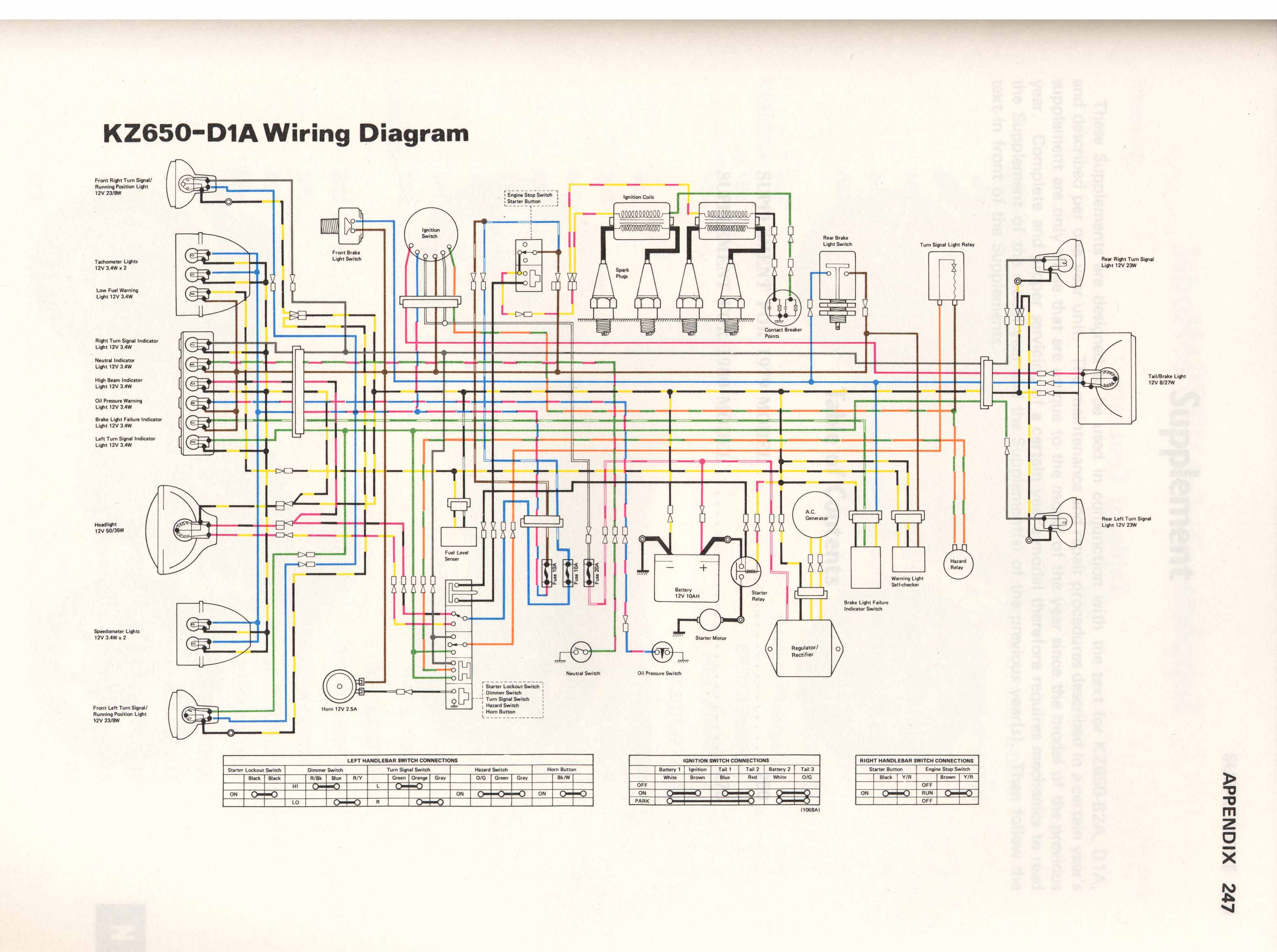 1977 kawasaki kz1000 wiring diagram ford f150 kz650 info diagrams