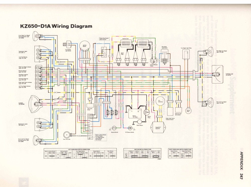 medium resolution of kz650 info wiring diagrams 1975 honda cb750 wiring diagram on kawasaki 1978 kz650 wiring diagram