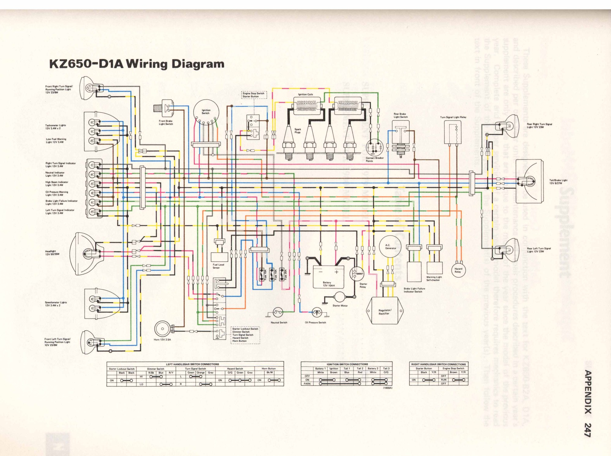 hight resolution of 1981 kz650 wiring diagram